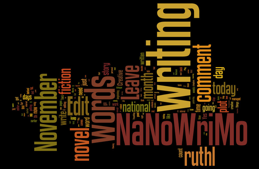 NaNoWriMo-Word cloud